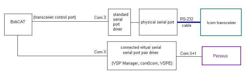 http://www.dxlabsuite.com/Wiki/Graphics/Commander/BobCAT1.jpg